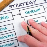 The Strategic Planning Test - Part 2