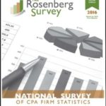 The 2016 Rosenberg Survey-What We Learned: Leverage, Leverage & More Leverage