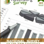 Survey Highlights: An Unconventional Analysis of the Results