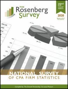 Front cover of the Rosenberg Survey.